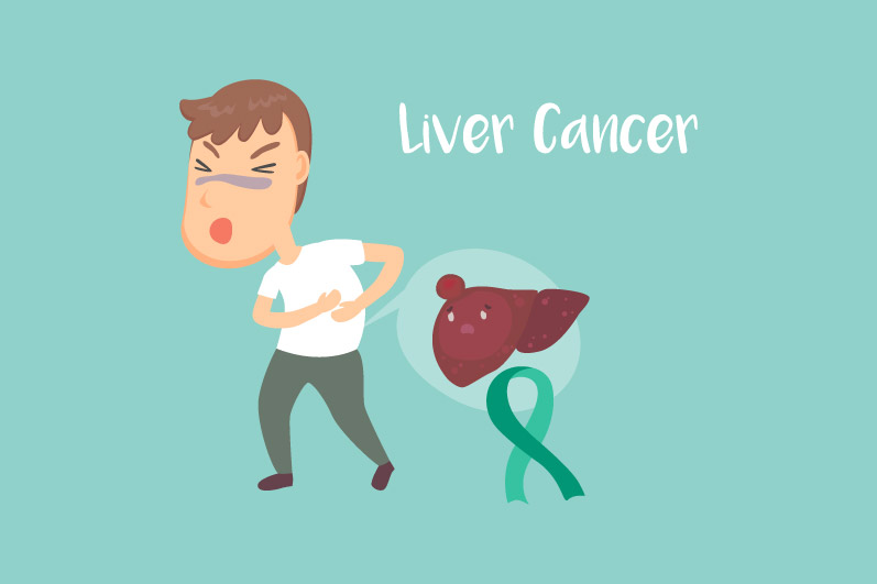 what is liver cancer?