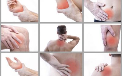 What is joint pain?